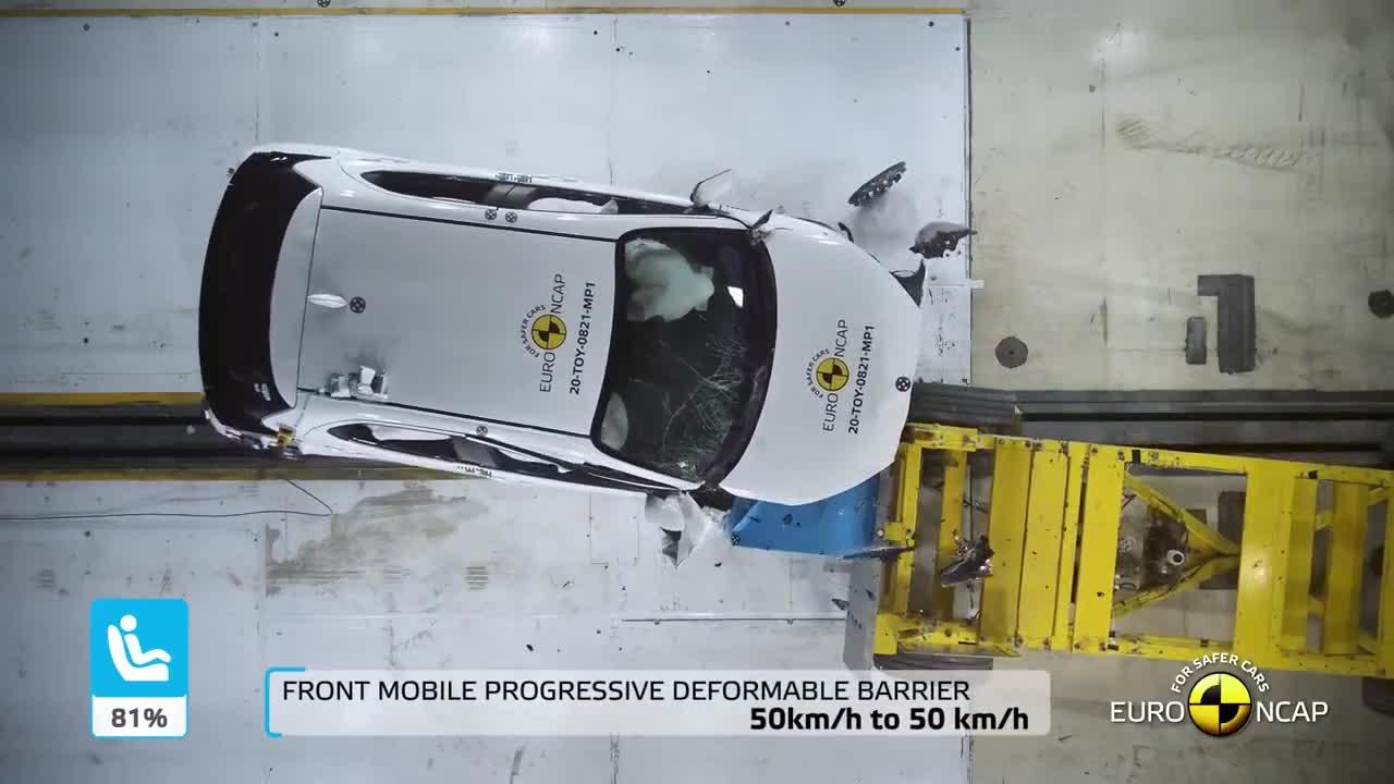 "Toyota Yaris 2020 ""vượt ải"" Euro NCAP"
