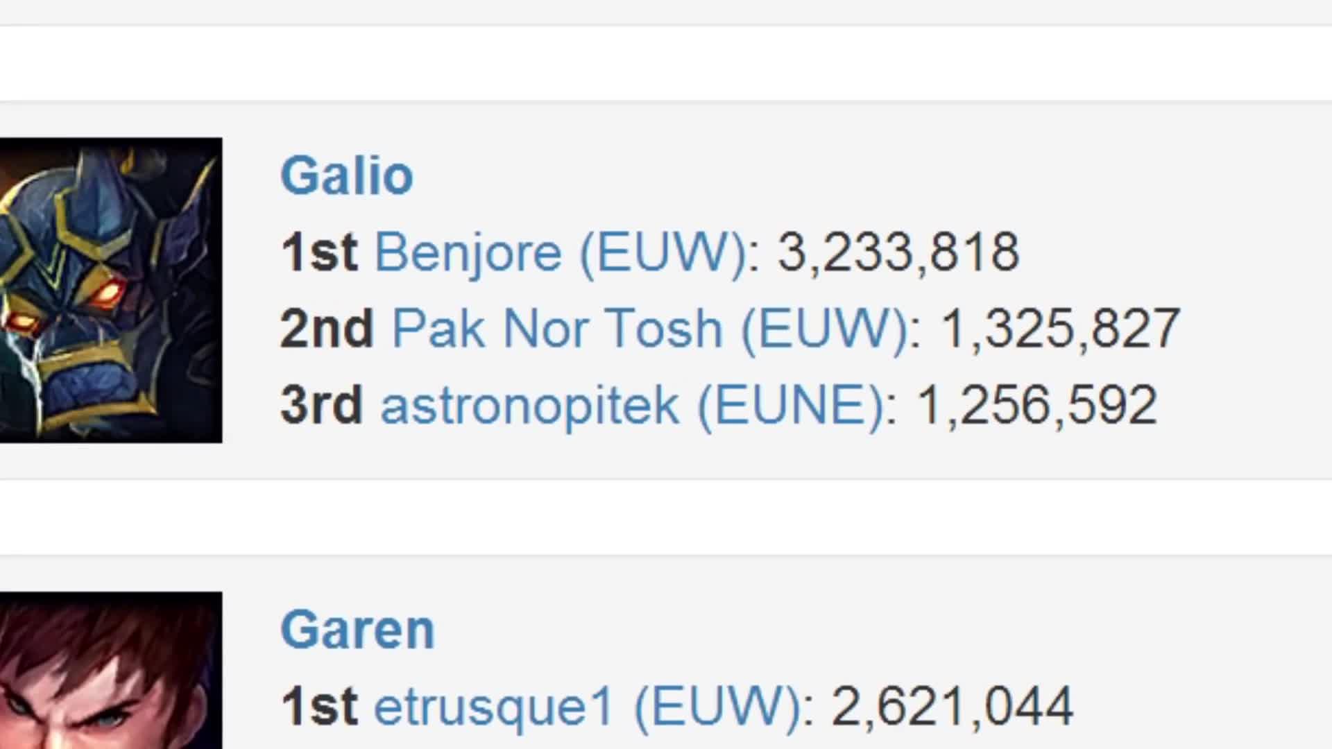 Đây là sức mạnh thực sự của game thủ 3,3 triệu điểm Thông Thạo Galio và rank... Đồng III