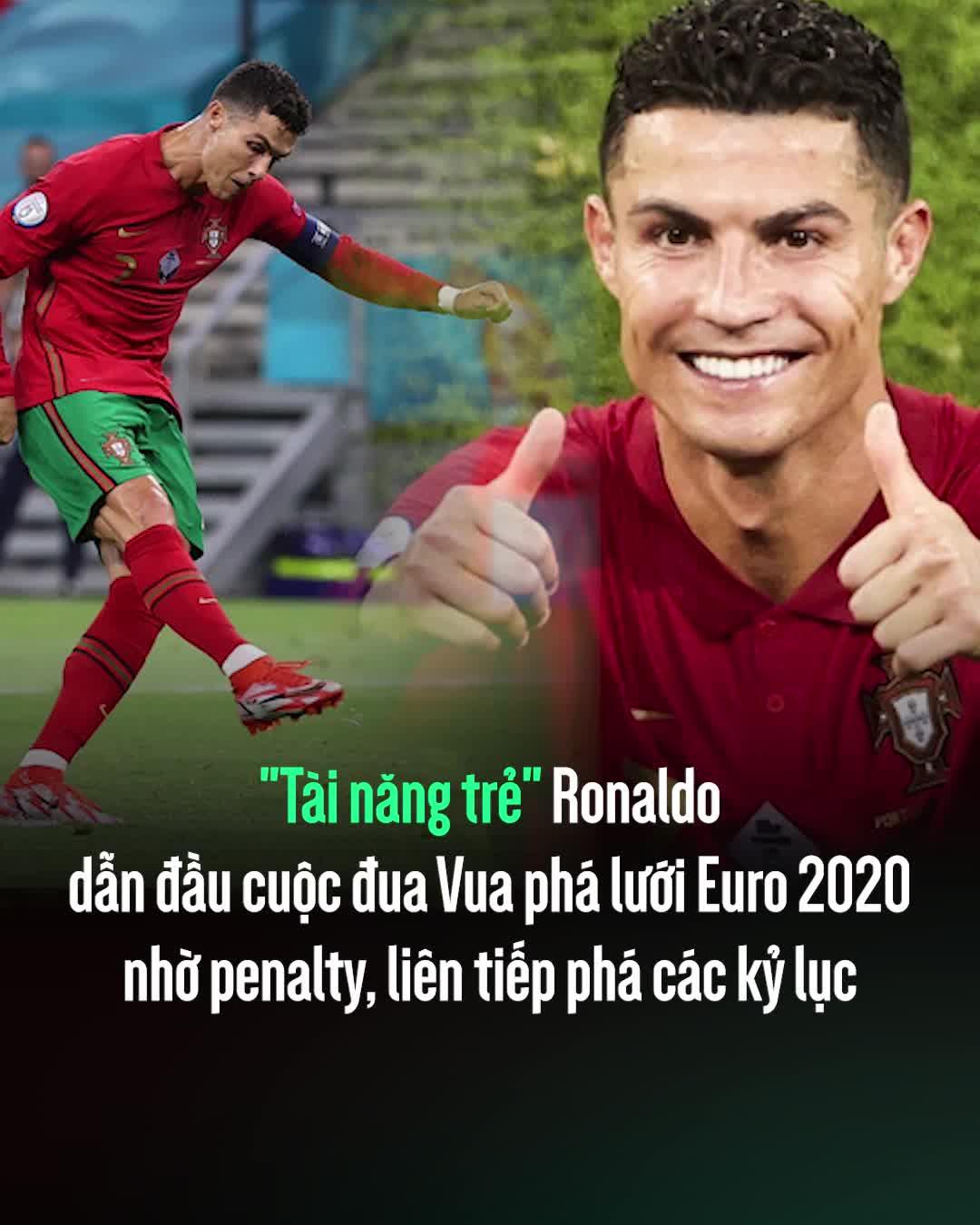 """""""Tài năng trẻ"""" Ronaldo dẫn đầu cuộc đua Vua phá lưới Euro 2020 nhờ tuyệt chiêu penalty, liên tiếp phá các kỷ lục"""