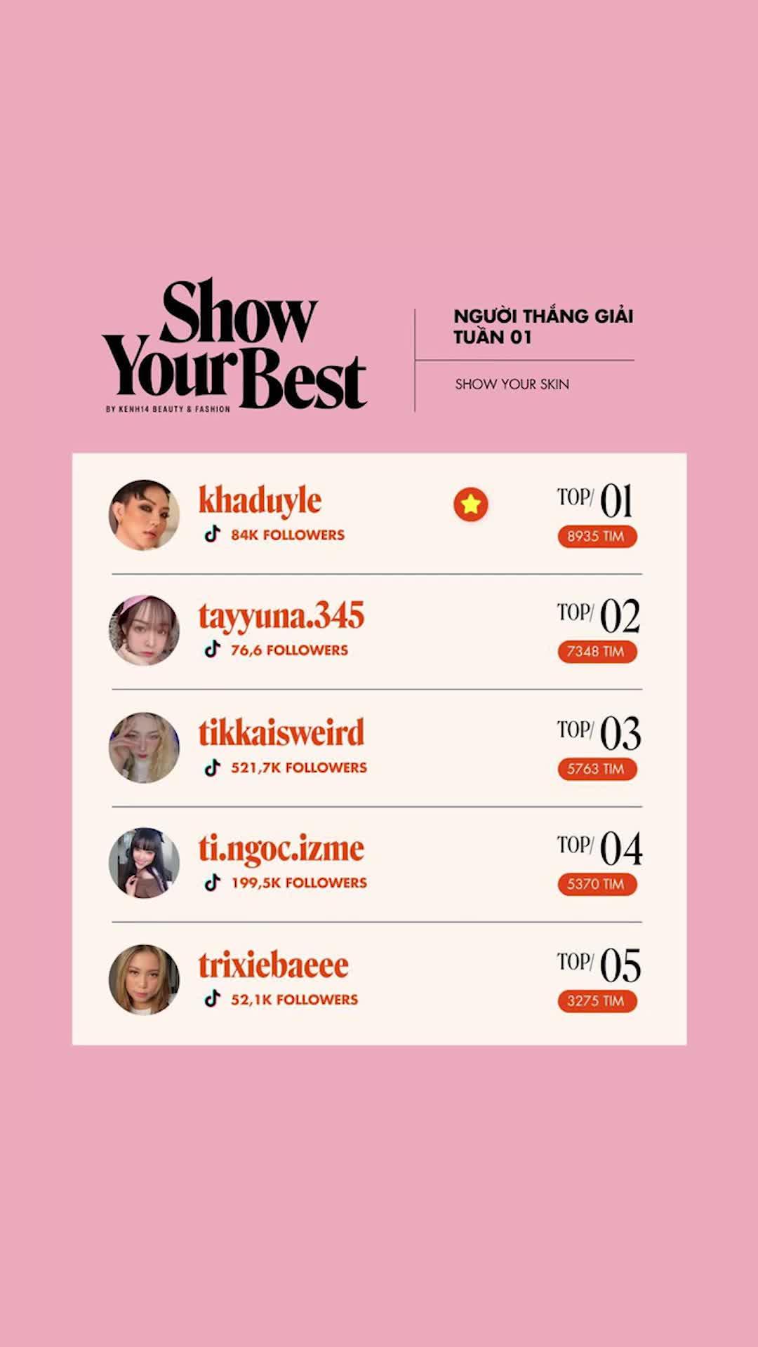 Chính thức tìm ra 5 beauty blogger tiềm năng nhất trong tuần đầu tiên tại Show Your Best