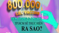 800.000 liều vaccine tiêm trong 5-7 ngày, TP.HCM sẽ thực hiện ra sao?