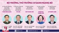 27 gương mặt thành viên Chính phủ khóa mới