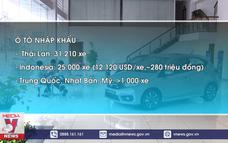 Ô tô Indonesia 280 triệu đồng đổ về Việt Nam