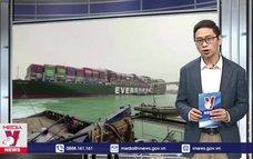 Khủng hoảng trên kênh đào Suez